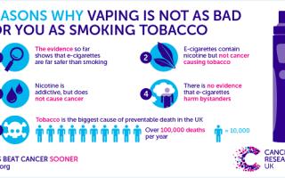 Электронные сигареты: вредные или нет, отзывы врачей