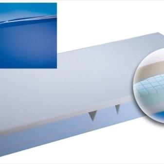 Противопролежневый матрас: какой лучше выбрать (полиуретановый, воздушный с компрессором, гелевый), отзывы специалистов, фото