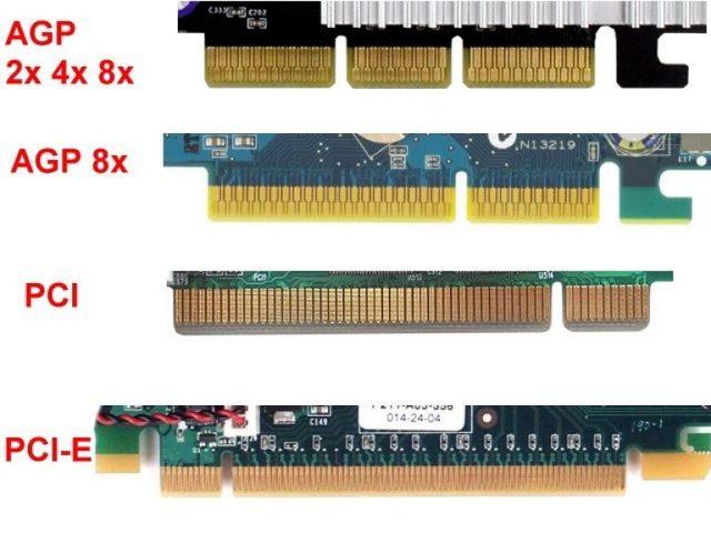 Как выбрать видеокарту для компьютера под материнскую плату и процессор