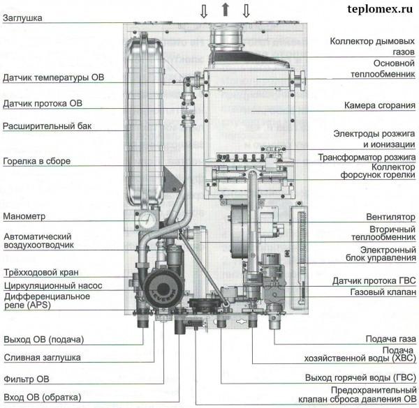 Корейские газовые котлы navien отзывы, обзор моделей, цены