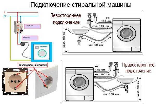 Шланг для стиральной машинки заливной: какой лучше купить и как правильно подобрать