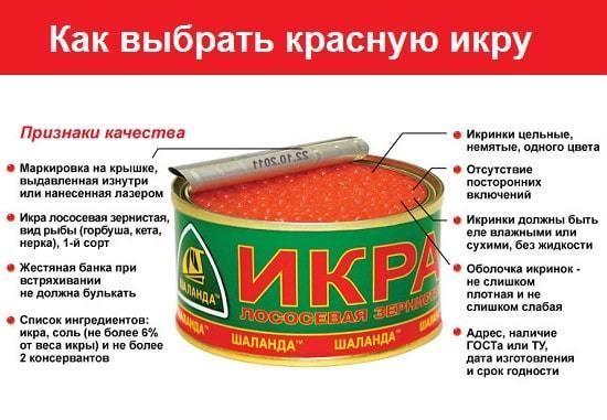 как выбрать красную икру хорошего качества и определить подделку(в жестяных банках и на развес)