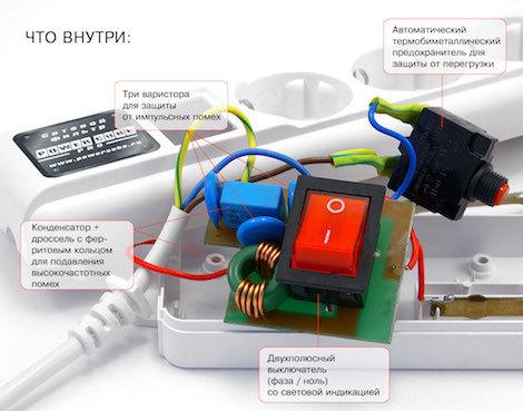 Сетевой фильтр или стабилизатор напряжения что лучше, чем отличается