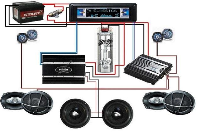 Как подобрать усилитель к колонкам по мощности для дома и в авто
