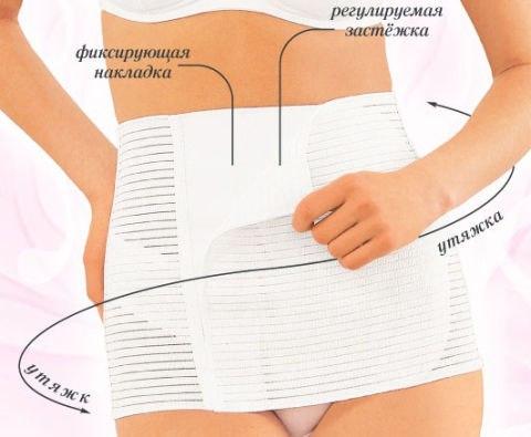 Послеродовой бандаж после кесарева сечения: нужен или нет и какой лучше выбрать