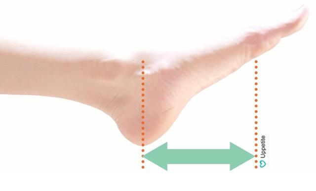 Как правильно выбрать туфли на каблуке, чтобы было удобно