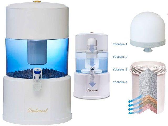 Фильтры для воды под мойку: как и какой лучше выбрать для дома, отзывы 2019-2020