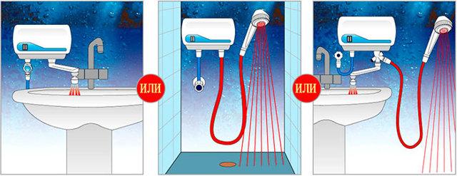 Водонагреватель проточный или накопительный какой лучше, как выбрать, лучшие фирмы + отзывы