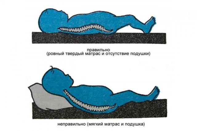 Какой матрас лучше выбрать для новорожденного в кроватку, отзывы