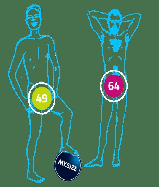 Как выбрать размер презерватива (таблица)