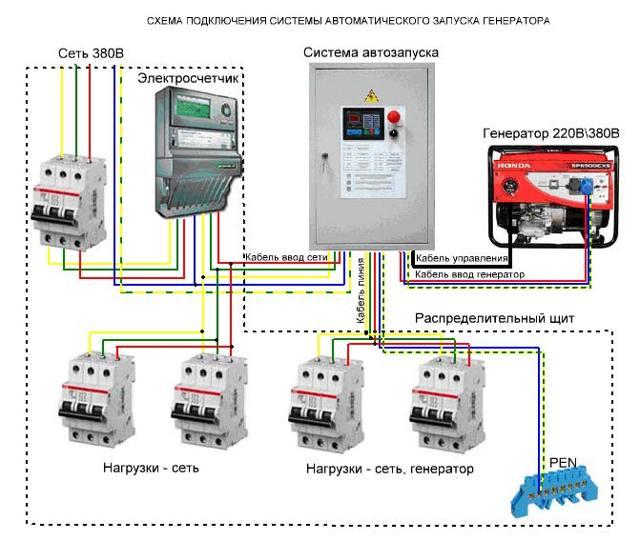 Как выбрать ибп для газового котла: советы, отзывы, видео